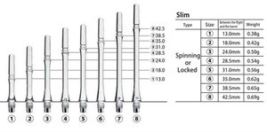 Cosmo Fit Shafts Gear Slim Spinning Svart Size  7 - 38,5mm