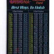 Designa Outshot chart